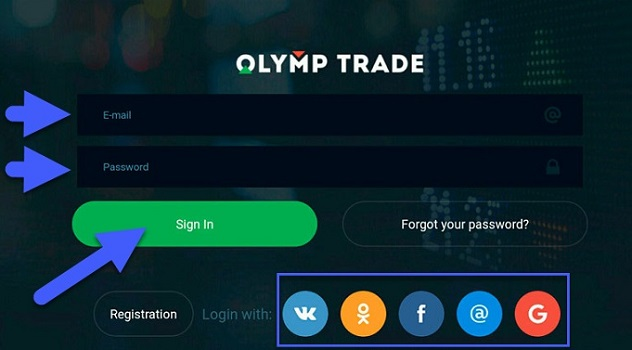 Olymp Trade Login Indonesia
