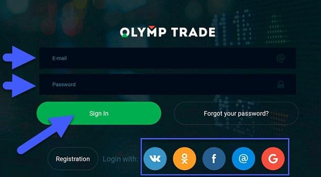 Olymp Trade Login Indonesia