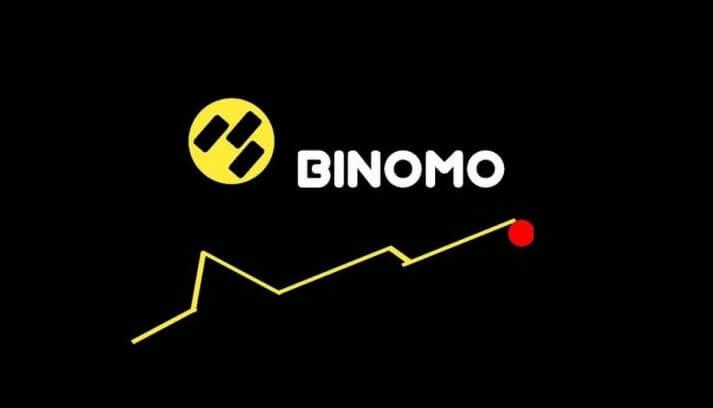 Aplikasi Binomo — Alat Digital Akan Membantu Dalam Perdagangan Opsi Biner