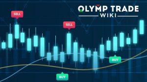 Apa Itu Aplikasi Olymp Trade — Aplikasi Olymp Trade adalah pelantar sektor niaga terbaik yang sudah aktif hampir satu dasawarsa