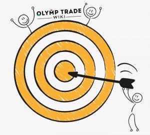 Simpulan Tentang Aplikasi Olymp Trade — Pakai sang pelantar ini setiap trader layaknya bisa menguji bagaimana sebuah pelantar mampu dan wajib penuhi selera begitu banyak trader