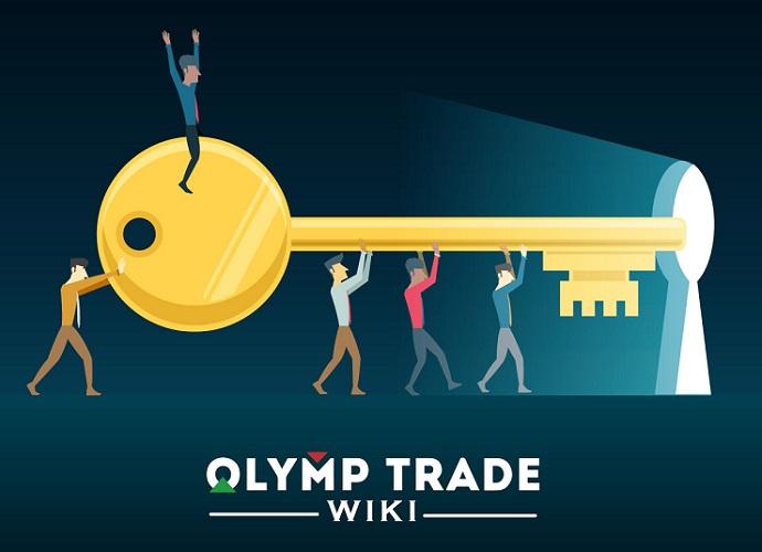 Olymp Trade Platform